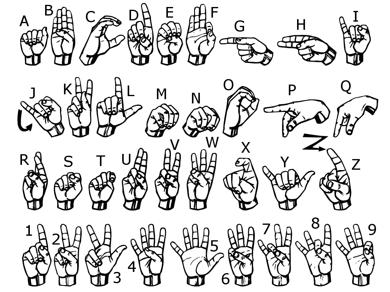 Sign language practice worksheets | Molly blog